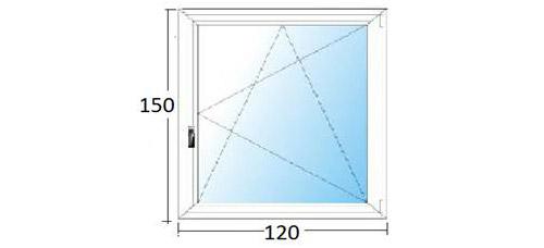 Bukó nyíló műanyag ablak árak